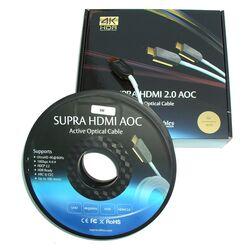 HDMI AOC Active Optical Cable | Supra Cables