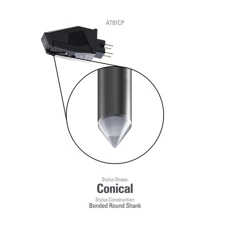 Audio Technica AT81CP Cartridge | Audio Sanctuary