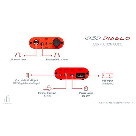 iDSD Diablo Mobile Reference DAC / Headphone Amplifier   iFi Audio